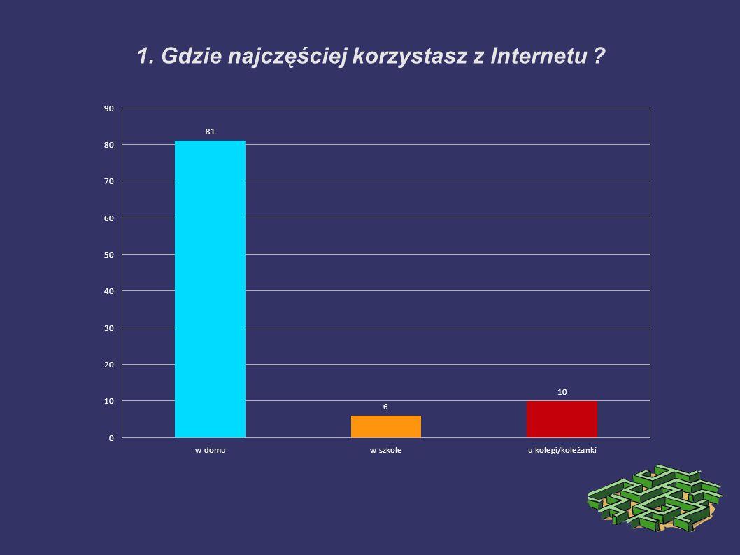 2. Czy Twoim zdaniem Internet jest wiarygodnym źródłem informacji?