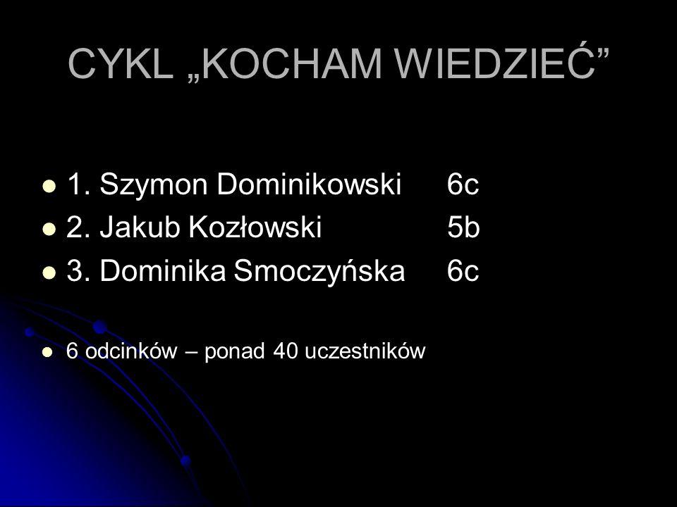 AKTYWNOŚĆ SAMORZĄDOWA 10.Kozłowski Jakub5b73 8. Pietrzak Nadia6c84 8.
