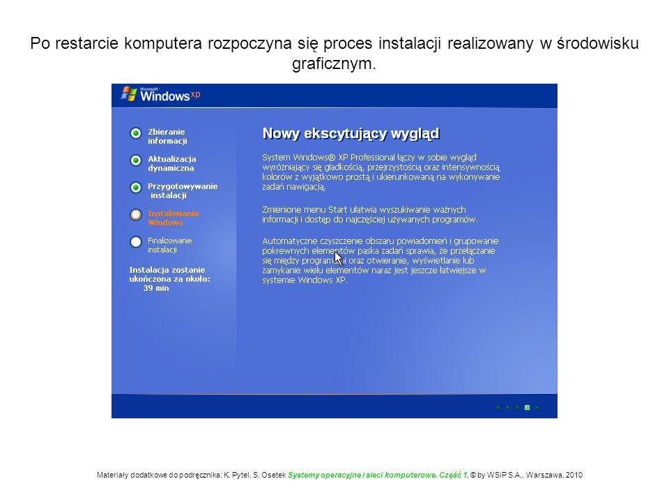 Proces instalowania urządzeń.Materiały dodatkowe do podręcznika: K.