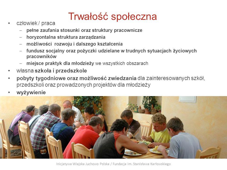 Trwałość społeczna Praca socjoterapeutyczna dla osób niepełnosprawnych Przyszłościowo: możliwość dokształcania oraz miejsce spotkań dla gospodarstw ekologicznych mieszkania oraz miejsca pracy dla osób niepełnosprawnych Inicjatywa Wiejska Juchowo Polska / Fundacja im.