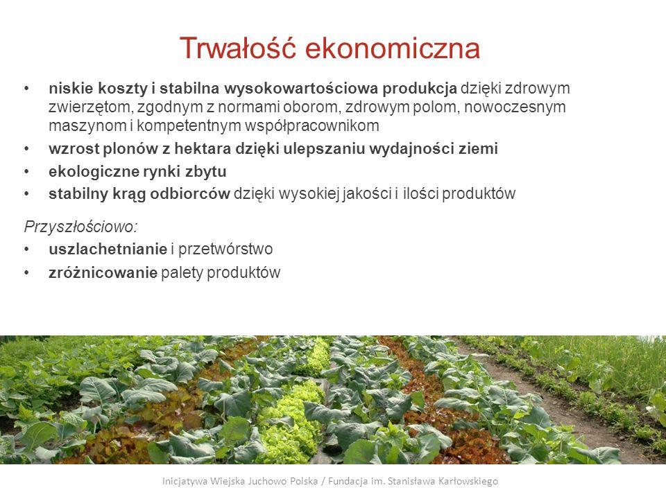 Inicjatywa Wiejska Juchowo - Polska Projekt Fundacji im.
