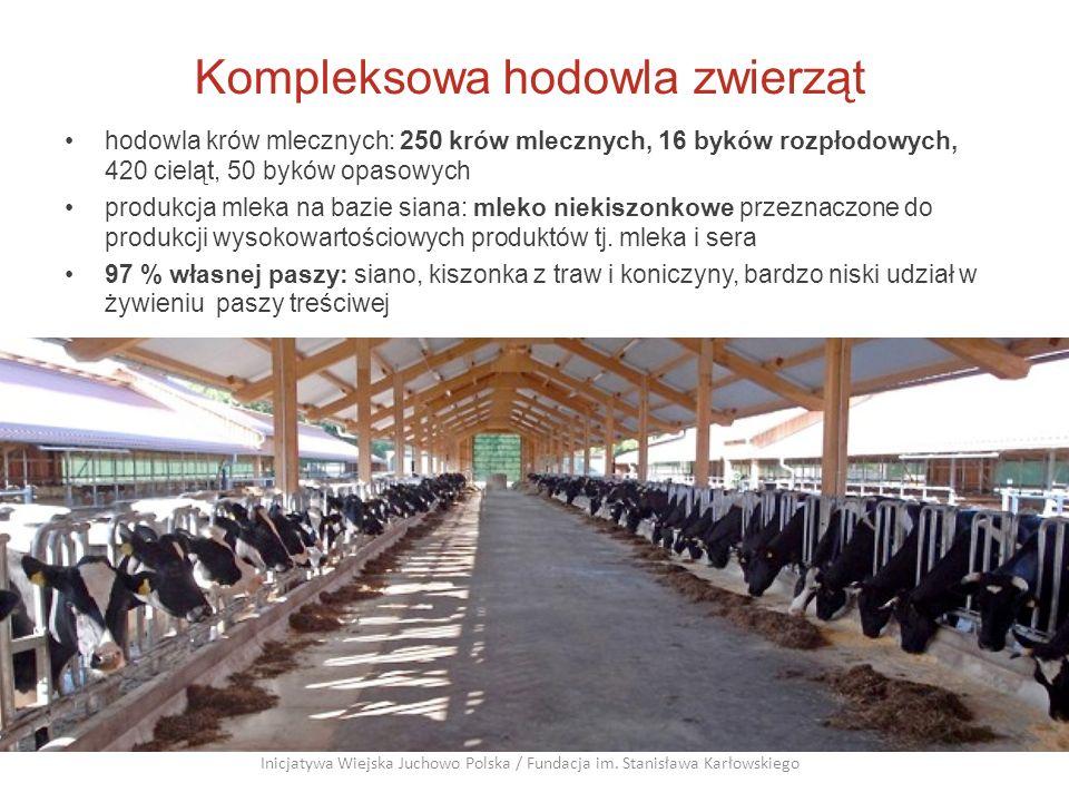 Hodowla zwierząt ukierunkowana na długowieczność hodowla linii rotacyjnych (wg profesora Bakelsa) zdrowe, długowieczne krowy mleczne z funkcjonalnymi cechami karmienie najlepszą własną, soczystą paszą objętościową krycie naturalne Inicjatywa Wiejska Juchowo Polska / Fundacja im.
