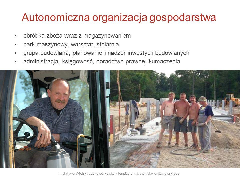 Odnowa żyzności ziemi projekt naukowy prowadzony we współpracy z FiBL Szwajcaria: minimalna uprawa ziemi spadek emisji CO2, redukcja strat żywnościowych, ochrona życia ziemi, ochrona przed erozją, mniejsze zużycie energii i maszyn gospodarka kompostowa, uprawy na nawóz zielony, zakrojony na szeroką skalę płodozmian oraz uprawa poplonów ścierniskowych Inicjatywa Wiejska Juchowo Polska / Fundacja im.