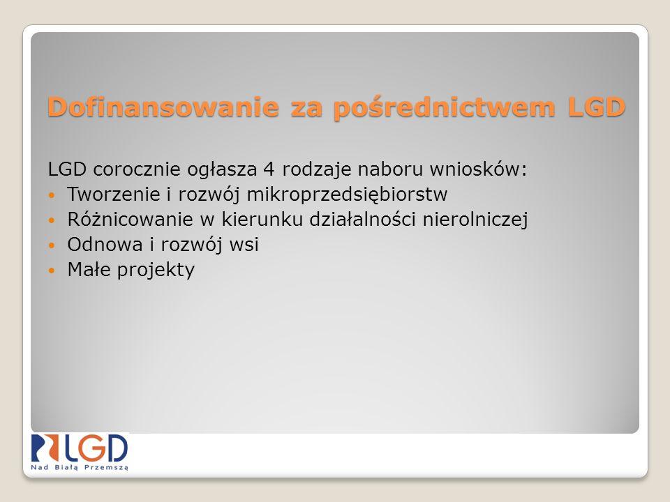 Działania aktywizujące lokalną społeczność - przykłady Konkurs na Produkt Lokalny Nad Białą Przemszą oraz Nadprzemszański Festiwal Smaku Zarówno konkurs jak i festiwal mają charakter cykliczny.