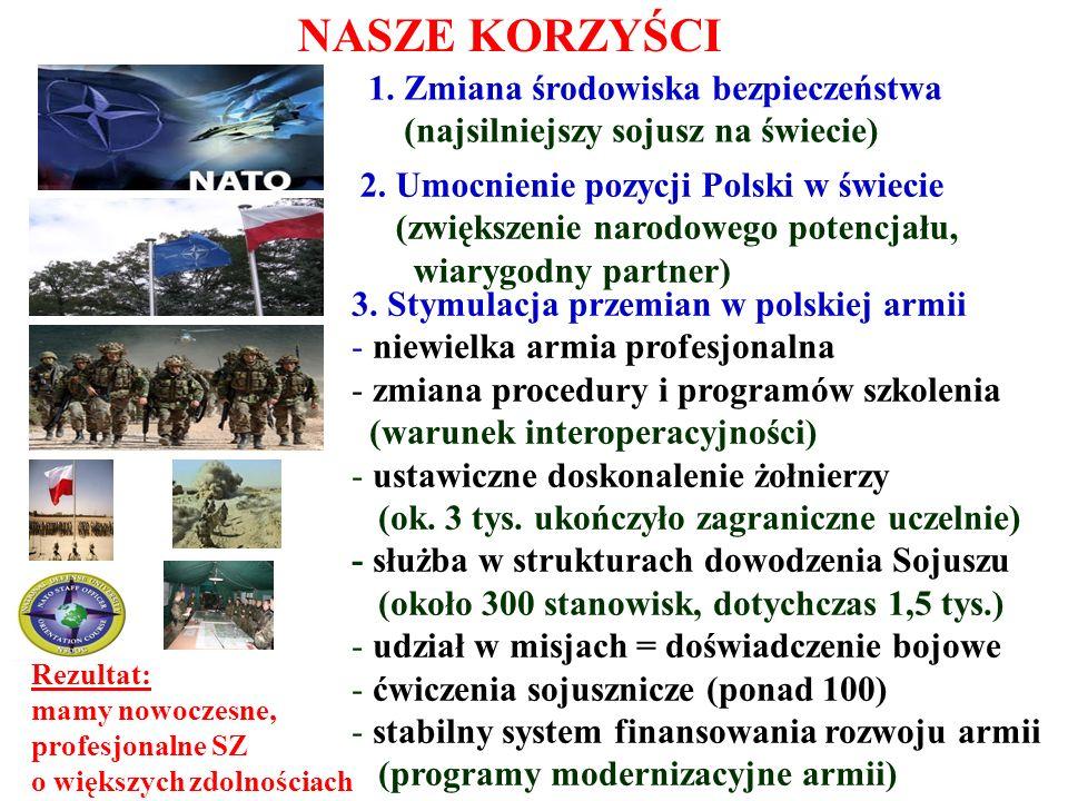 NASZE KOSZTY Operacja w Iraku i w Afganistanie (Polska jako 4 państwo) - zginęło 62 żołnierzy - odniosło obrażenia ok.