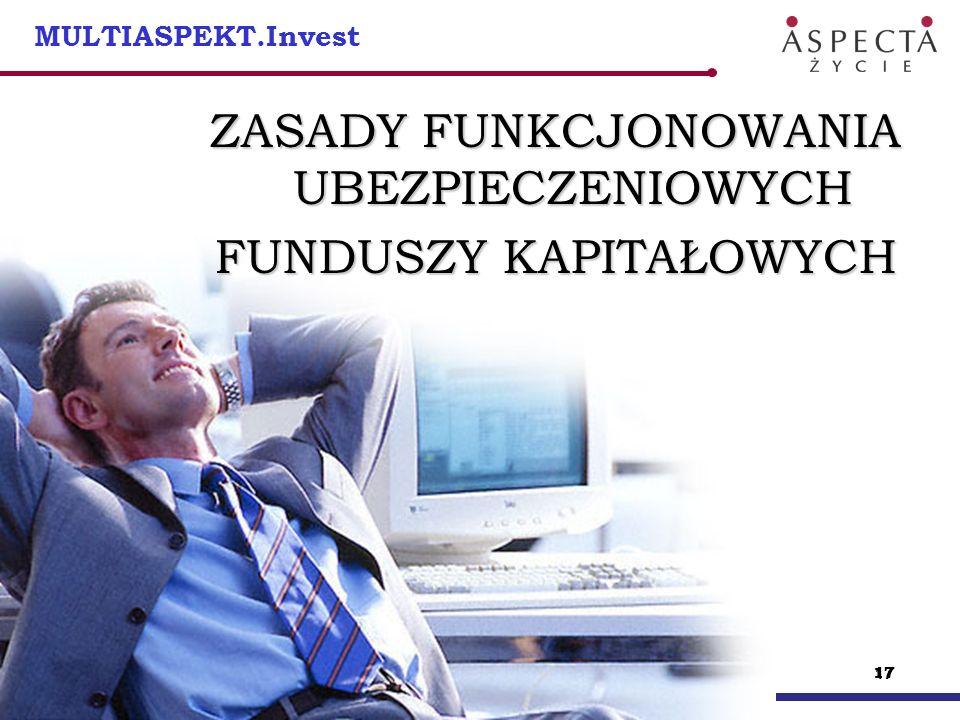 18 - UFK MULTIASPEKT.Invest - UFK WYCENA FUNDUSZY I JEDNOSTEK UCZESTNICTWA Dzień Wyceny Funduszu - każdy roboczy dzień miesiąca, dla którego możliwa jest wycena instrumentów finansowych, Cena Umorzenia Jednostki - wartość Jednostki w dniu wyceny równa jest ilorazowi wartości aktywów netto Funduszu oraz liczby wszystkich istniejących jednostek Funduszu, Cena Nabycia Jednostki – kalkulowana jest jako iloczyn ceny umorzenia Jednostki oraz formuły: jeden powiększony o współczynnik ceny nabycia Jednostek X.