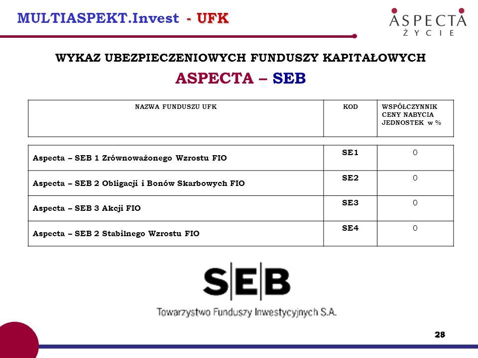 29 - UFK MULTIASPEKT.Invest - UFK WYKAZ UBEZPIECZENIOWYCH FUNDUSZY KAPITAŁOWYCH ASPECTA – BPH NAZWA FUNDUSZU UFKKODWSPÓŁCZYNNIK CENY NABYCIA JEDNOSTEK w % Aspecta – BPH FIO Akcji B01 0 Aspecta – BPH FIO Akcji Dynamicznych Spółek B02 0 Aspecta – BPH FIO Akcji Europy Wschodzącej B03 0 Aspecta – BPH FIO Aktywnego Zarządzania B04 0 Aspecta – BPH FIO Obligacji 2 B05 0 Aspecta – BPH FIO Stabilnego Wzrostu B06 0