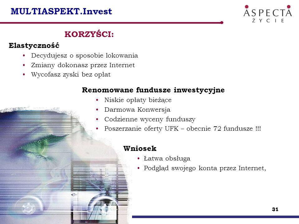32 MULTIASPEKT.Invest