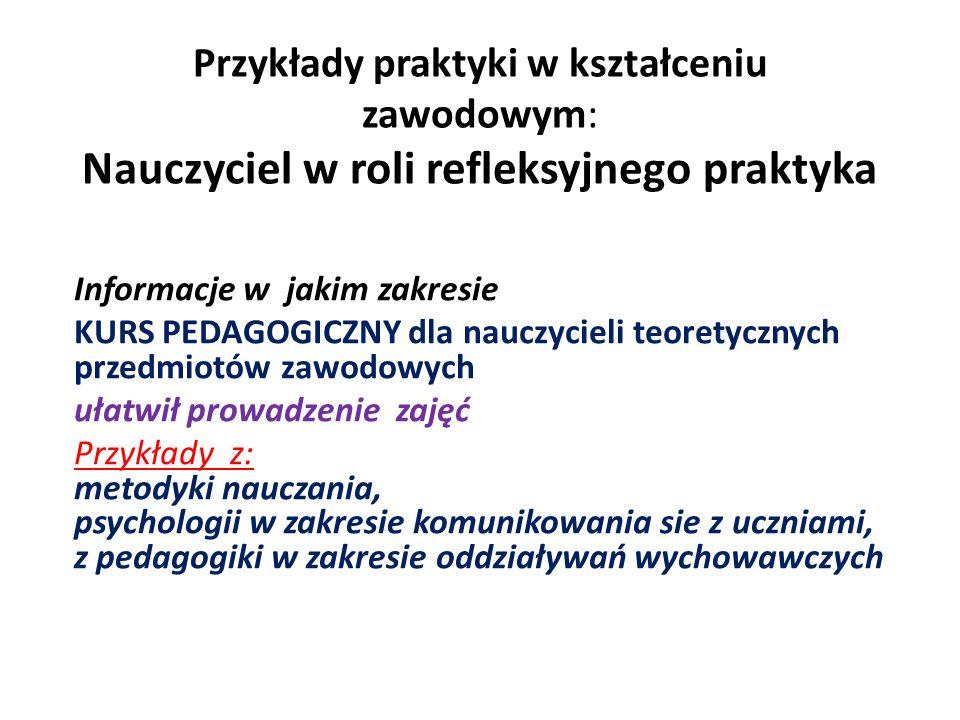 Spis treści Rola refleksyjnego praktyka – teoretyczna Rola refleksyjnego praktyka – teoretyczna Krótkie informacje o sobie Zajęcia na kursie pedagogicznym dla NTPZ obejmowały m.in.