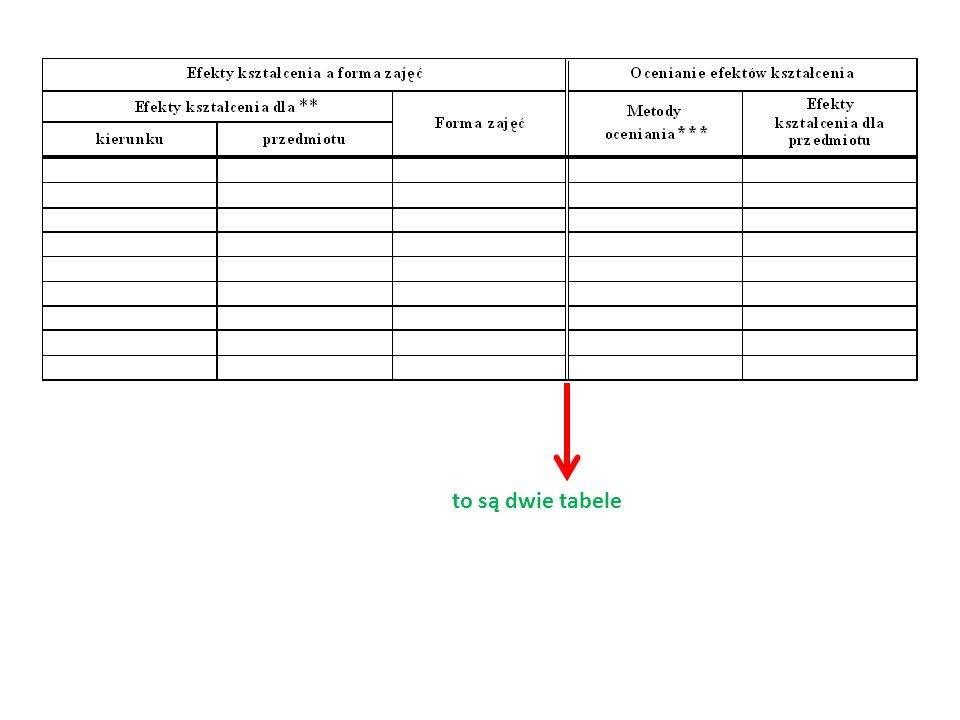 1 sposób kopiuj wklej 2 sposób zawężenie z planu studiów: wykład, ćwiczenia…