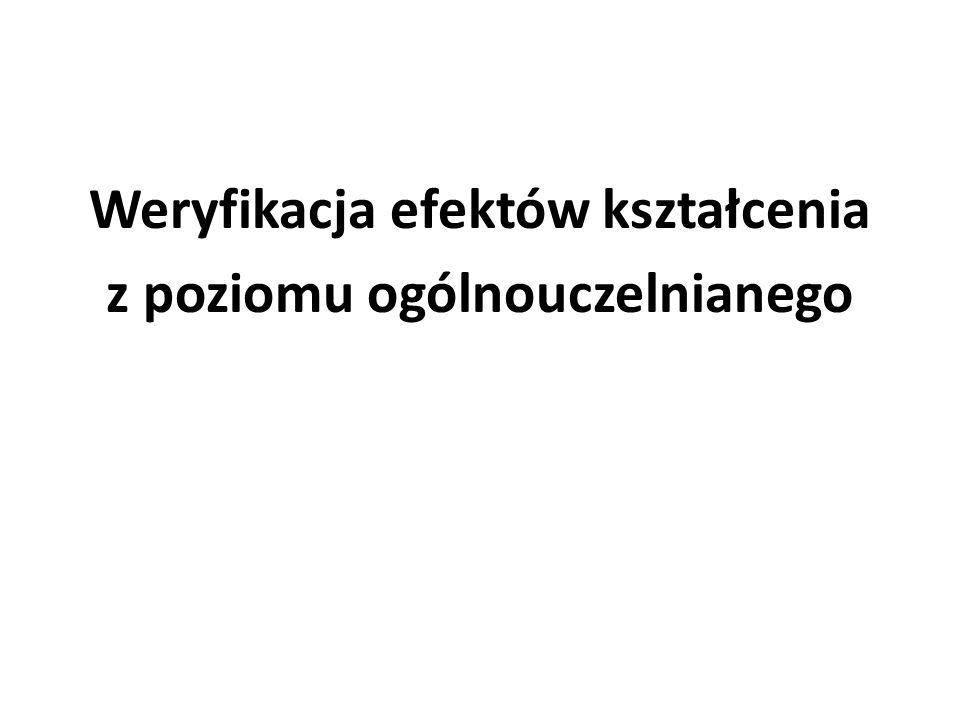 Została wprowadzona Zarządzeniem Nr 92/2012/2013 Rektora UKW z dnia 5 lipca 2013 r.