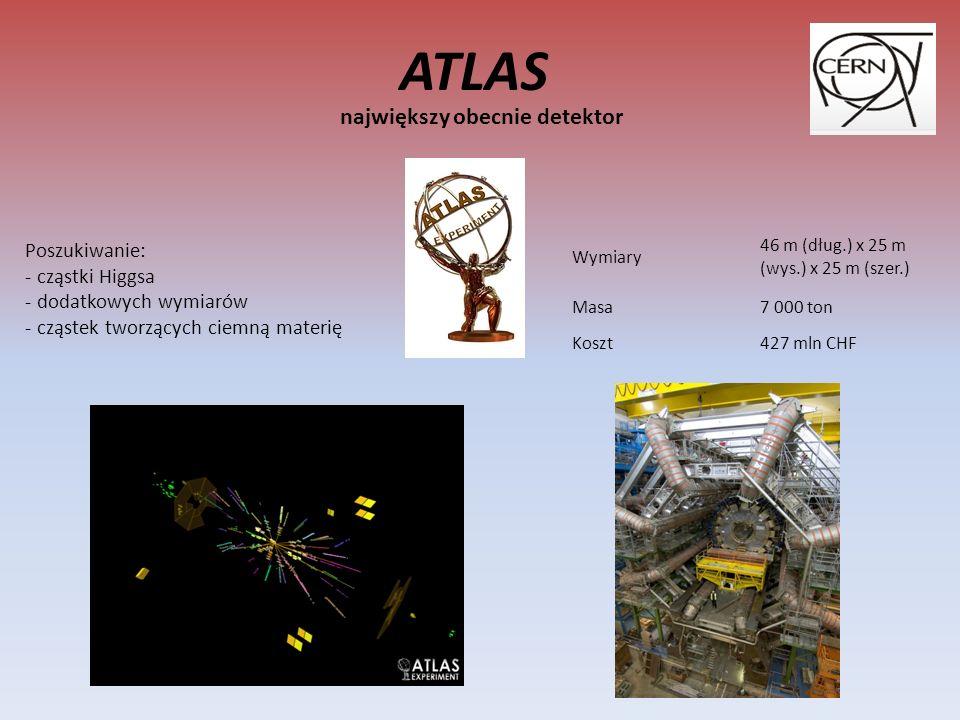 CMS Poszukiwanie: - cząstki Higgsa - dodatkowych wymiarów - cząstek tworzących ciemną materię Wymiary21 m (dług.) x 15 m (wys.) x 15 m (szer.) Masa12 500 ton Pole magnetyczne4 T Koszt400 mln CHF
