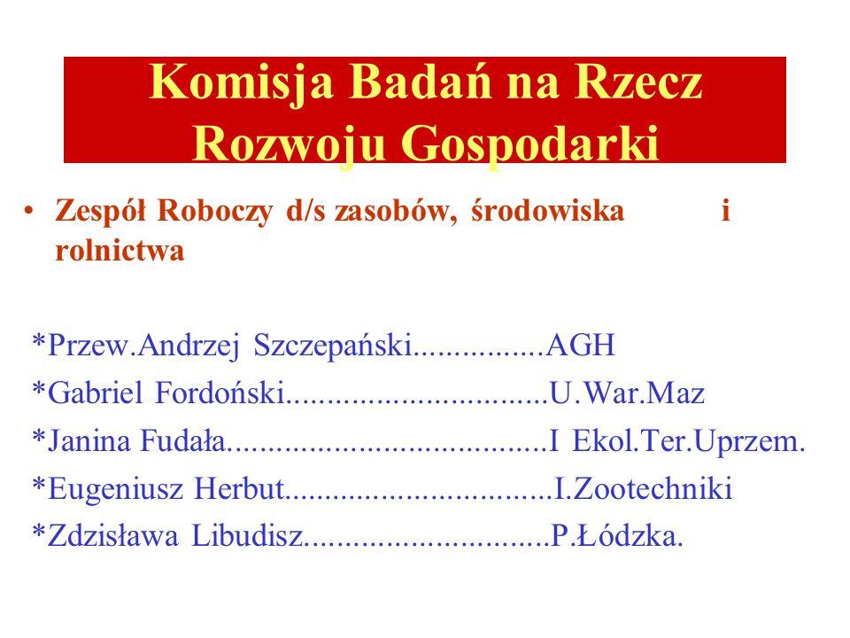 Komisja Badań na Rzecz Rozwoju Gospodarki Zespół Roboczy d/s Produkcji Niemateriałnej Przew.Zofia Kędzior........................AE Katowice Roman Hauser..............................Nacz.Sąd Adm.