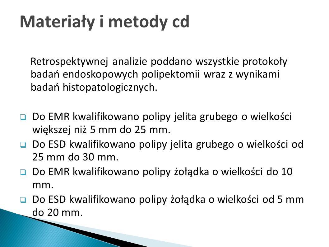 Materiały i metody cd Analizowano następujące parametry: Lokalizację usuniętych polipów Morfologię usuniętych polipów Doszczętność zabiegu Powikłania związane z zastosowaniem poszczególnych metod resekcji