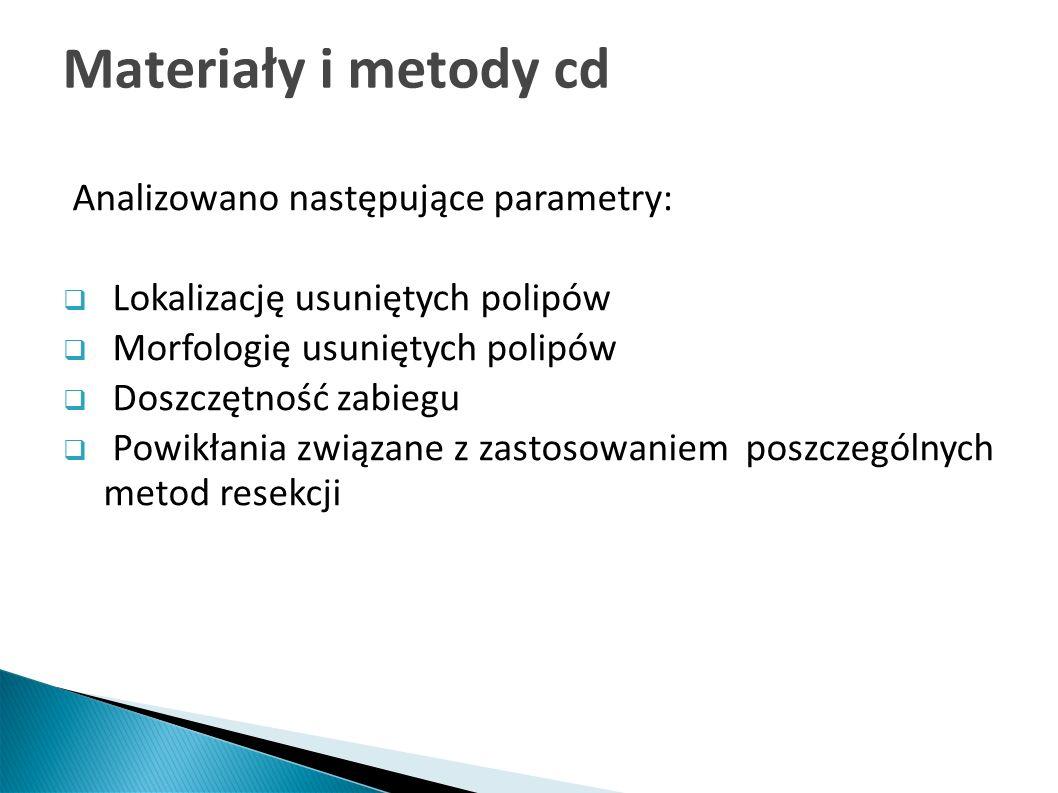 Wyniki: polipy jelita grubego 63 polipektomie 58 metodą EMR 5 metodą ESD Lokalizacja esica 49odbytnica 14 26 gruczolaki cewkowe 5 19gruczolaki cewkowo-kosmkowe 7 4 gruczolaki kosmkowe 2