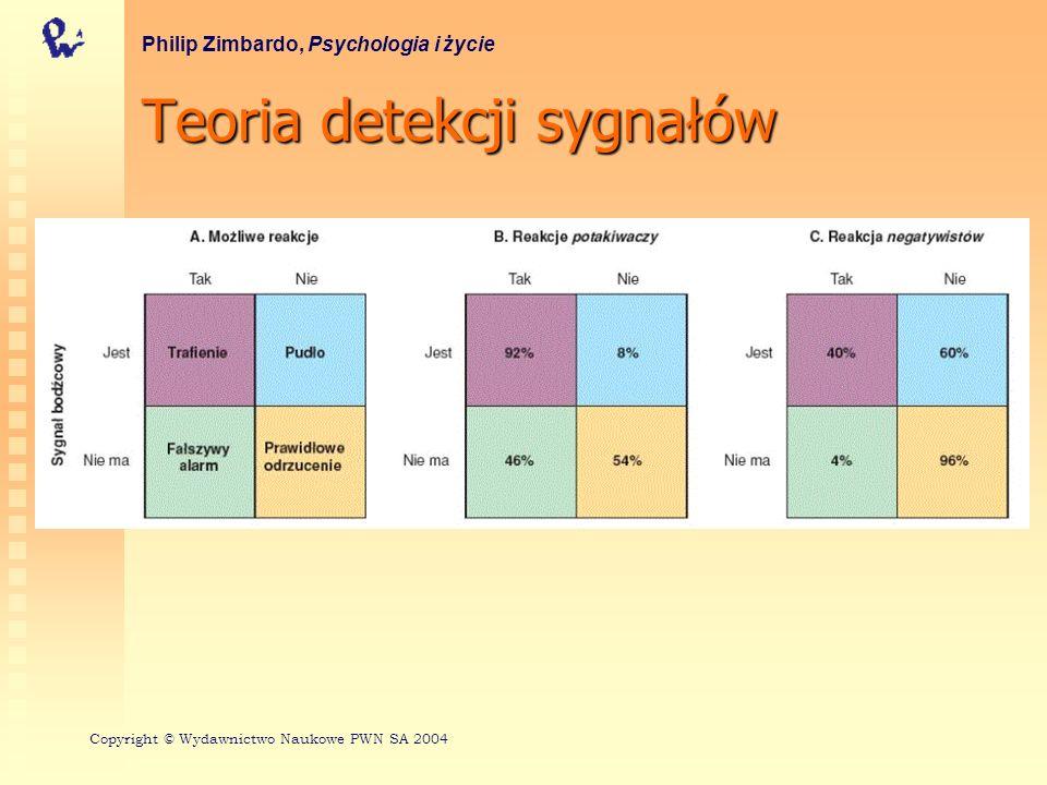 Prawo Webera Philip Zimbardo, Psychologia i życie Copyright © Wydawnictwo Naukowe PWN SA 2004