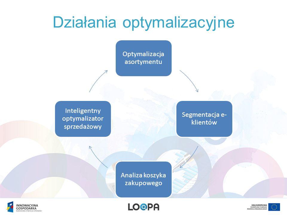 Działania optymalizacyjne Optymalizacja asortymentu Segmentacja e- klientów Analiza koszyka zakupowego Inteligentny optymalizator sprzedażowy