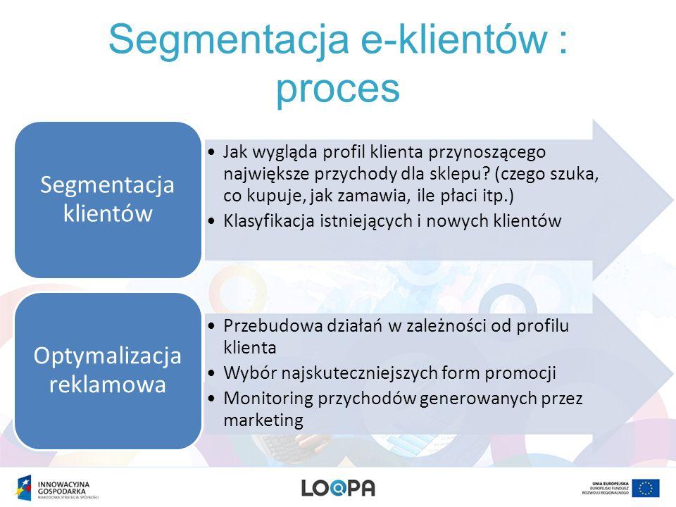 Segmentacja e-klientów : opis Sprofilowanie klientów i określenie charakterystyki grupy przynoszącej największe przychody.