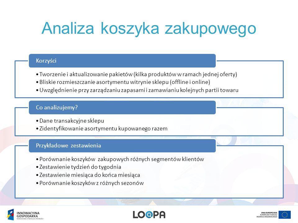 Przykładowe działania i koszty dla analizy koszykowej KategoriaDziałanieKoszt Analiza koszykowa Analiza i opracowanie rekomendacji na temat łączenia ofert w pakiety dla wybranej kategorii 1000 zł Opcja: Skonfigurowanie i dostarczenie narzędzia do samodzielnej, cyklicznej analizy koszykowej 1000 zł Opcja: Comiesięczna opłata za dostęp do narzędzi analitycznych 250 zł/ miesiąc Optymalizacja reklamowa Opracowanie rekomendacji i strategii skutecznych działań marketingowych dla zwiększenia efektu cross-sellingu 1500 zł Realizacja działań marketingowych Budżet ustalany indywidualnie Warsztaty Warsztaty dedykowane do przekazania wiedzy, rekomendacji i nauki obsługi narzędzi analitycznych bezkosztowo Końcowa oferta może zawierać jedno lub kilka powyższych działań.