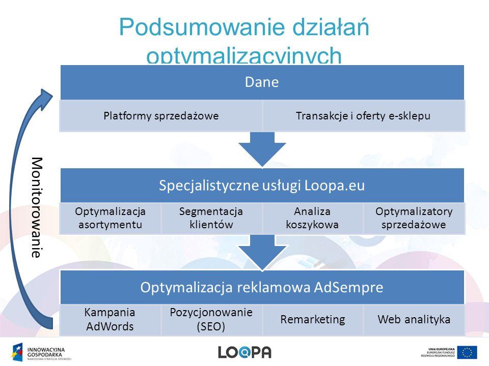 Podsumowanie korzyści Uzupełnienie lub wyeksponowanie w sklepie online i/lub na platformach sprzedażowych asortymentu, który daje bardzo dobre wyniki sprzedażowe na rynku Optymalizacja asortymentu Sprofilowanie klientów i określenie charakterystyki grupy przynoszącej największe przychody -> możliwość dostosowania działań marketingowych Segmentacja klientów Tworzenie i aktualizowanie pakietów (kilka produktów w ramach jednej oferty) Analiza koszyka zakupowego Hurtowa ocena asortymentu, które produkty mają największą szanse sprzedać się w najbliższym czasie i warto je wystawiać na platformach sprzedażowych Prognoza sprzedaży