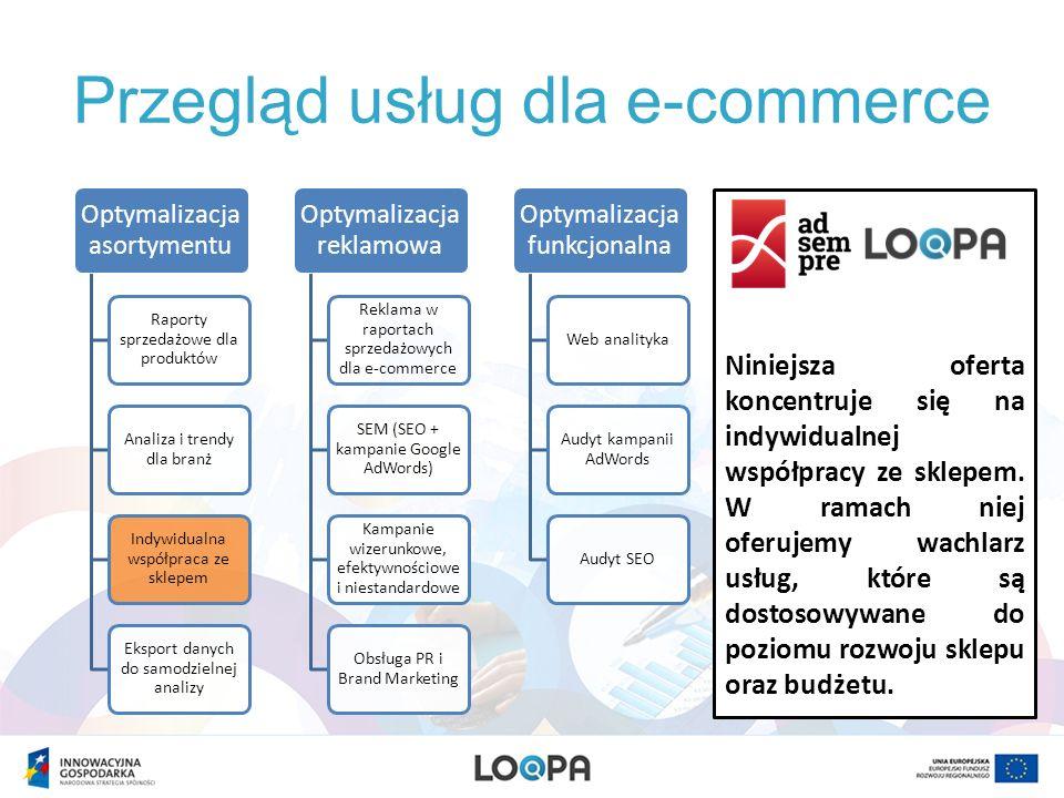 Indywidualna współpraca ze sklepem Działania optymaliza- cyjne Działania promocyjne Wzrost sprzedaży sklepu Optymalizacja biznesu e-sklepów pod względem zwiększania zysku ze sprzedaży online