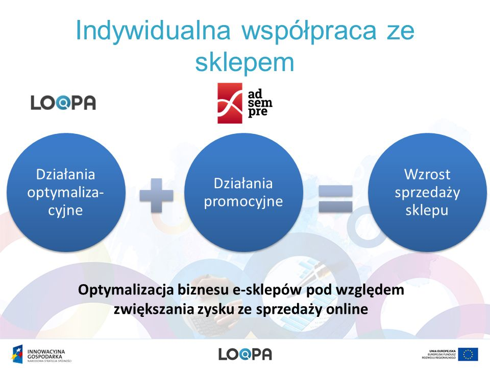 Model współpracy 1.Uzgodnienie zakresu prac optymalizacyjnych 2.