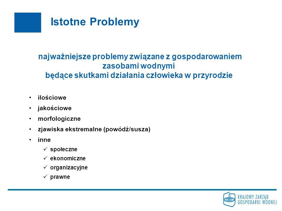 Program wodno-środowiskowy kraju (1) lista działań podstawowych i uzupełniających niezbędnych dla poprawy lub utrzymania dobrego stanu wód w poszczególnych obszarach dorzeczy na terytorium Polski wybór najbardziej skutecznej i ekonomicznie uzasadnionej kombinacji działań oparty na analizach ekonomicznych korzystania z wód z uwzględnieniem zasady zwrotu kosztów usług wodnych analizy powinny uwzględniać długoterminowe prognozy możliwości zaspokojenia potrzeb w zakresie korzystania z zasobów wodnych