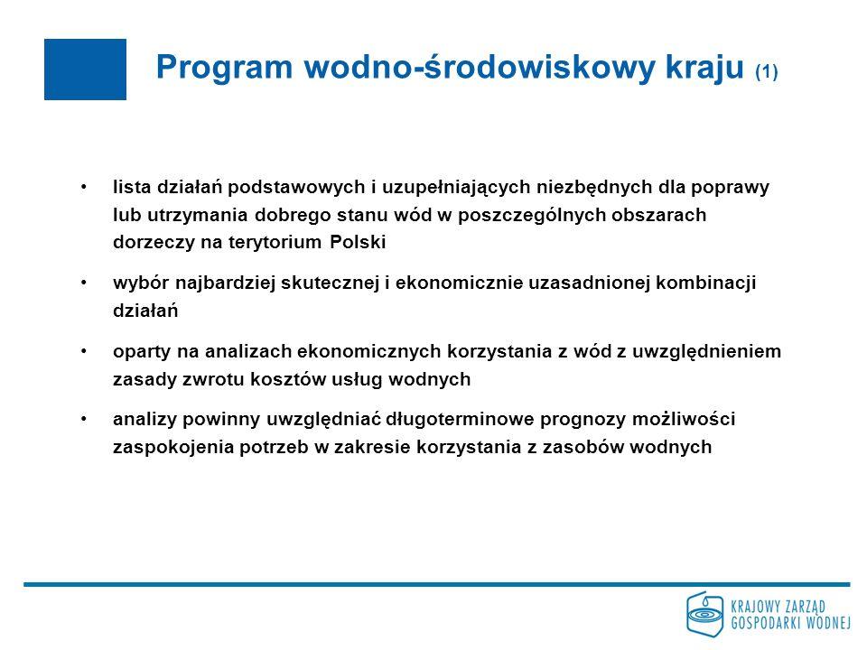 Program wodno-środowiskowy kraju (2) projekty i programy inwestycyjne Krajowy Program Oczyszczania Ścieków Komunalnych Programy ochrony wód przed azotanami pochodzenia rolniczego Programy poprawy jakości wód przeznaczonych do zaopatrzenia ludności w wodę do picia Programy działań ujęte w planach gospodarowania wodami na obszarach dorzeczy dla osiągnięcia celów środowiskowych Programy monitoringu wód w obszarach dorzeczy ………..