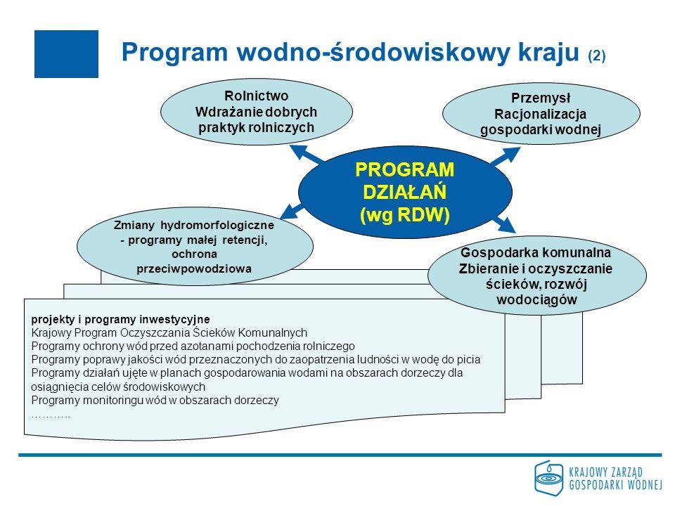 Plan gospodarowania wodami (1) podsumowanie procesu planistycznego zawierające: charakterystykę obszaru dorzecza (wykaz JCW, celów środowiskowych, obszarów chronionych, znaczących oddziaływań antropogenicznych) podsumowanie analizy ekonomicznej korzystania z wód mapę sieci monitoringu opis i programów monitoringowych podsumowanie działań z programu wodno-środowiskowego kraju, sposobów osiągania celów środowiskowych oraz podsumowanie innych szczegółowych programów i planów – w tym dla sektorów gospodarki – w obszarze dorzecza podsumowanie działań podjętych dla informowania społeczeństwa i konsultacji społecznych wraz ze wskazaniem zgłoszonych uwag i zmian wprowadzonych w planie wykaz organów właściwych ds.
