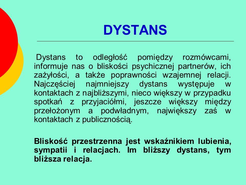 strefa intymna (0-45cm)strefa osobista (45-120 cm) strefa społeczna (120-360 cm) strefa publiczna (36O-600cm) SFERY DYSTANSU