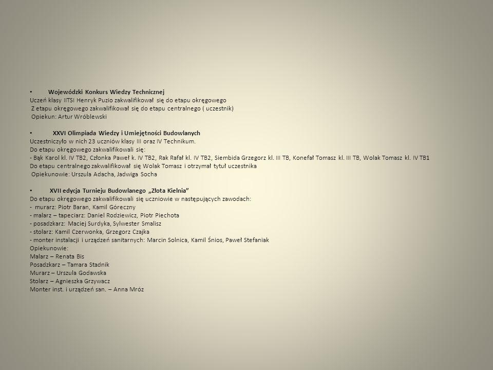 Finał Wojewódzkiego Konkursu Budownictwo – moja przyszłość Drużynowo: II miejsce – Zespół Szkół Ponadgimnazjalnych Nr 2 w Stalowej Woli- Indywidualnie : I miejsce – Rafał Rak z klasy IV TB2 V miejsce – Marcin Moskal z klasy III TB VI miejsce – Marcin Skrzat z klasy III TB Opiekun: Urszula Godawska I szkolny konkurs wiedzy konsumenckiej I miejsce Dawid Serewa klasa 1TB1, II miejsce Magdalena Foltarz klasa IV TIO, III Dariusz Błądek klasa 3 TL Opiekun: Małgorzata Terlecka I Podkarpacki Turniej Glazurników Szkół Budowlanych II miejsce zajęli uczniowie ZSZ w zawodzie technolog robót wykończeniowych w budownictwie : Piotr Piechota i Przemysław Burdzy z klasy 3-2, a Bartosz Butryn z kl.