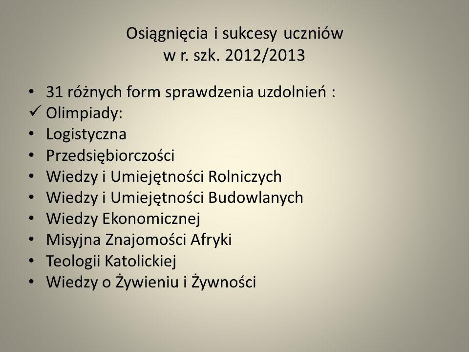 Osiągnięcia i sukcesy uczniów w r.szk.