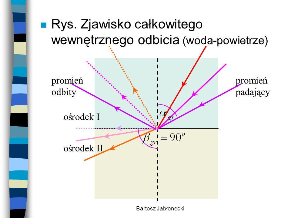 Bartosz Jabłonecki n Obliczmy kąt graniczny dla ośrodków woda-powietrze: n pamiętamy: