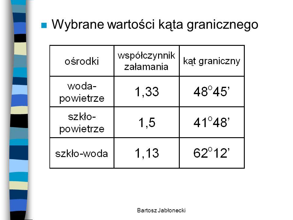 Bartosz Jabłonecki Temat: Płytka równoległościenna i pryzmat n Płytka równoległościenna to przezroczysta bryła ograniczona dwiema powierzchniami płaskimi i równoległymi.