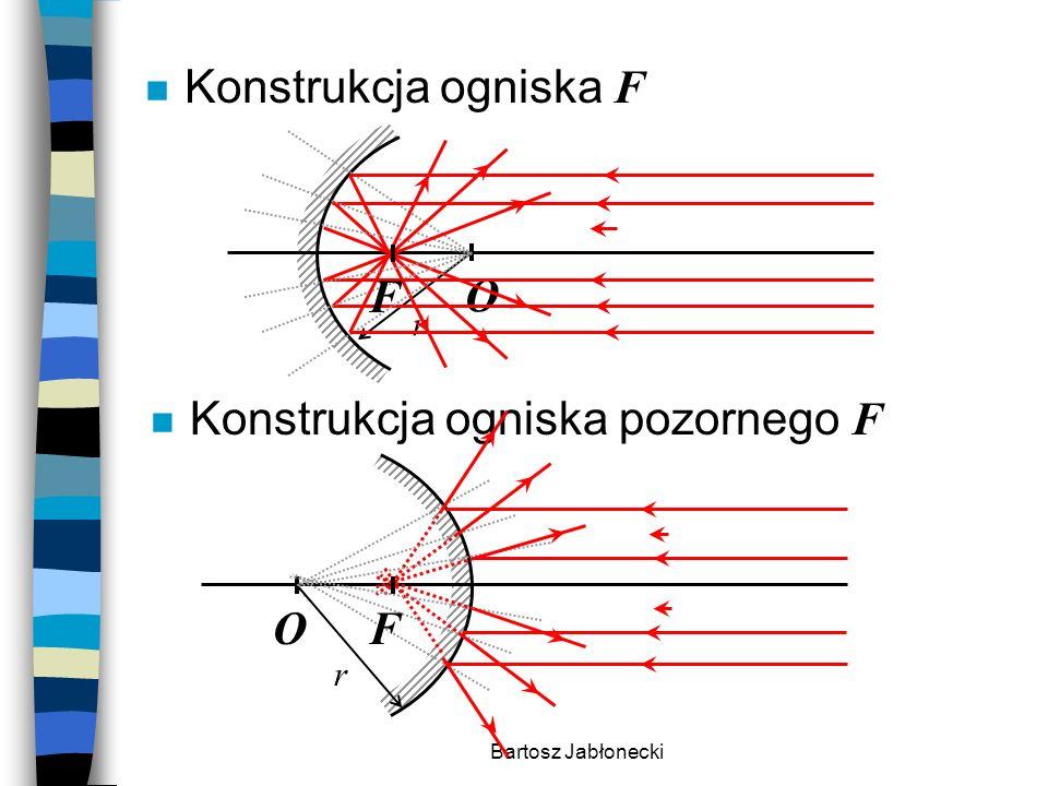 Bartosz Jabłonecki n Ogniskową nazywamy odcinek łączący powierzchnię zwierciadła z ogniskiem.
