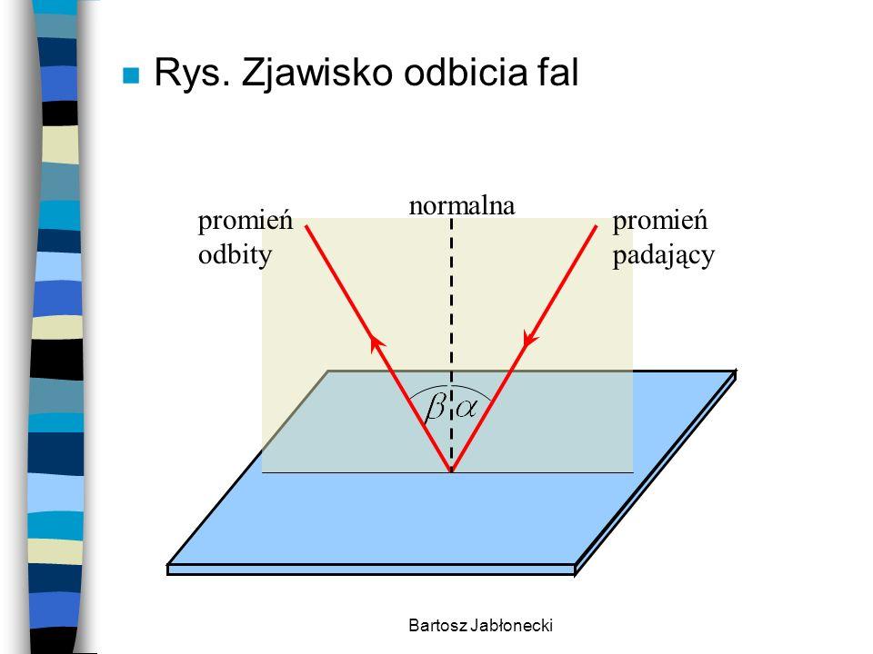 Bartosz Jabłonecki n Prawo odbicia W zjawisku odbicia fal kąt odbicia jest równy kątowi padania.