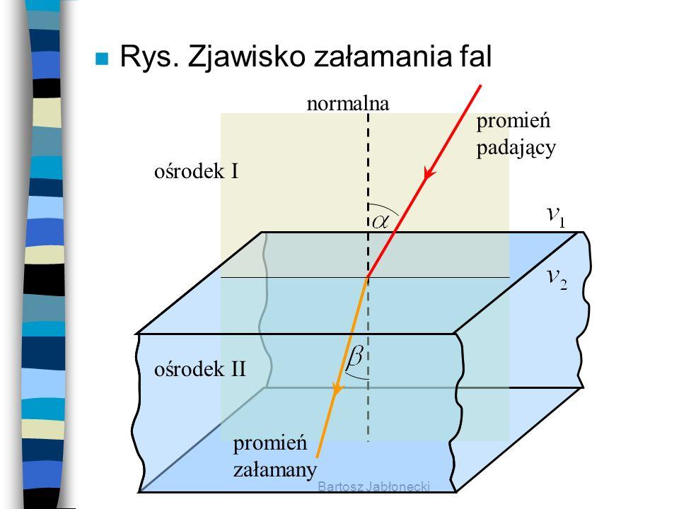 Bartosz Jabłonecki n Prawo załamania fal (prawo Snelliusa) Stosunek sinusa kąta padania do sinusa kąta załamania dla dwóch ośrodków jest równy stosunkowi prędkości v 1 rozchodzenia się fali w pierwszym ośrodku do prędkości v 2 w drugim ośrodku.