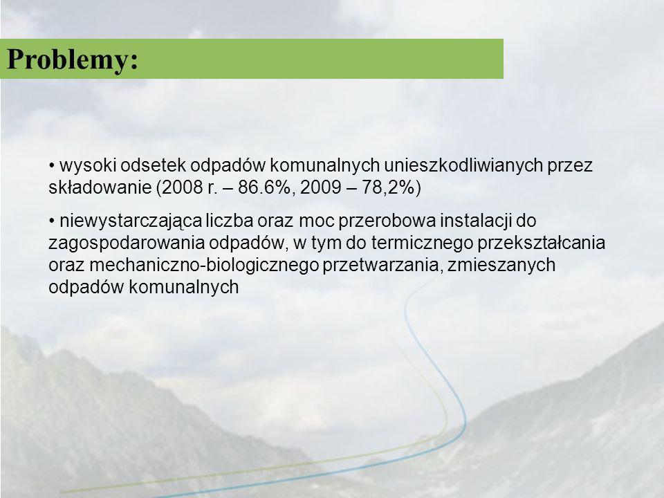 Problemy: trudności w monitorowaniu stanu gospodarki odpadami ze względu na bardzo rozczłonkowany system zbierania informacji nt.