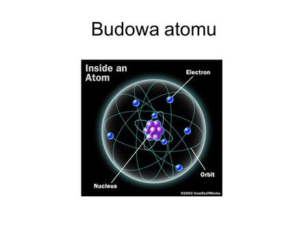 Budowa atomu. Jak zrobić atom wodoru The Electric Force The Electric Force (Science Trek EM Waves)