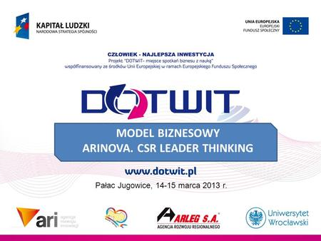 MODEL BIZNESOWY ARINOVA. CSR LEADER THINKING