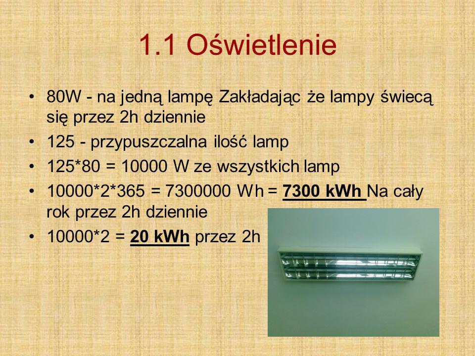 1.2 Urządzenie pomocnicze Ksero Na szkołę przypadają 3 ksera W stanie spoczynku zużywają 60 W, podczas kserowania jednej kartki zużywają 430 W Zakładając że jedno ksero drukuje 10kartek, a w spoczynku jest przez około 6h 430 * 3 * 10 = 12900 W - zużywają na drukowanie 60 *3*6 = 1180 W - zużycie w stanie spoczynku przez 6h W skali roku : 12900*365 = 4708500 Wh = 4708,5 kWh - na drukowanie 1180*365 = 430700 Wh = 430,7 kWh - na spoczynek