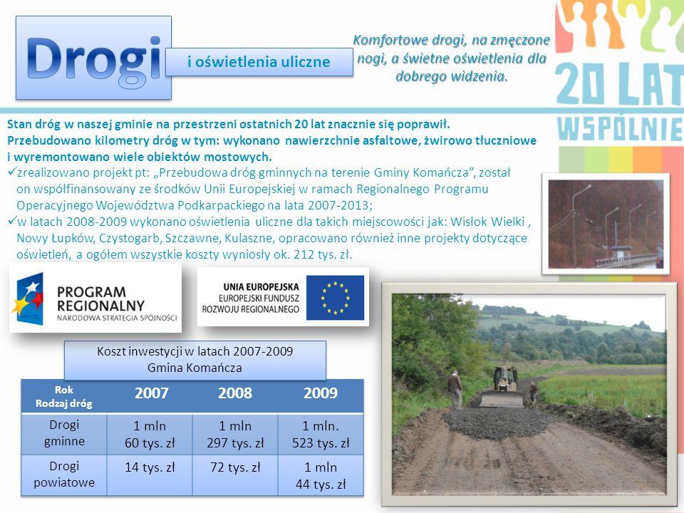 Gmina Komańcza zgodnie z uchwałą Rady Gminy jest gminą ekologiczną i należy do Stowarzyszenia Zdrowych Miast Polskich, a od 12.04.1974r.