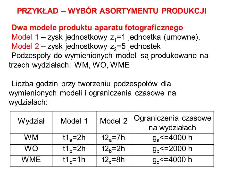 Jakie wybrać wielkości produkcji obydwu modeli by zmaksymalizować zysk. Funkcja celu:
