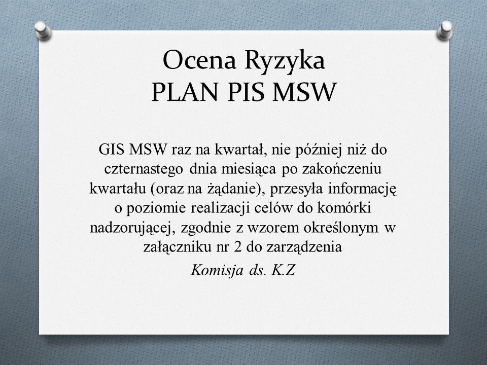 Ocena Ryzyka PLAN PIS MSW W przypadku, gdy istnieje zagrożenie dla osiągnięcia przyjętych celów lub zadania nie są prawidłowo realizowane, należy dołączyć do informacji stosowne wyjaśnienia oraz propozycje działań zapobiegawczych Komisja ds.