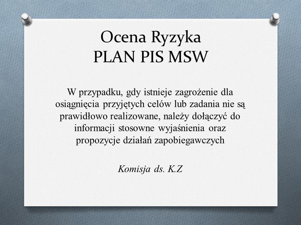 Ocena Ryzyka PLAN PIS MSW Kierownicy jednostek są zobowiązani do sporządzenia i przekazania komórkom nadzorującym, w terminie do dnia 1 marca każdego roku, sprawozdania z wykonania planu działalności Ministra za rok poprzedni.