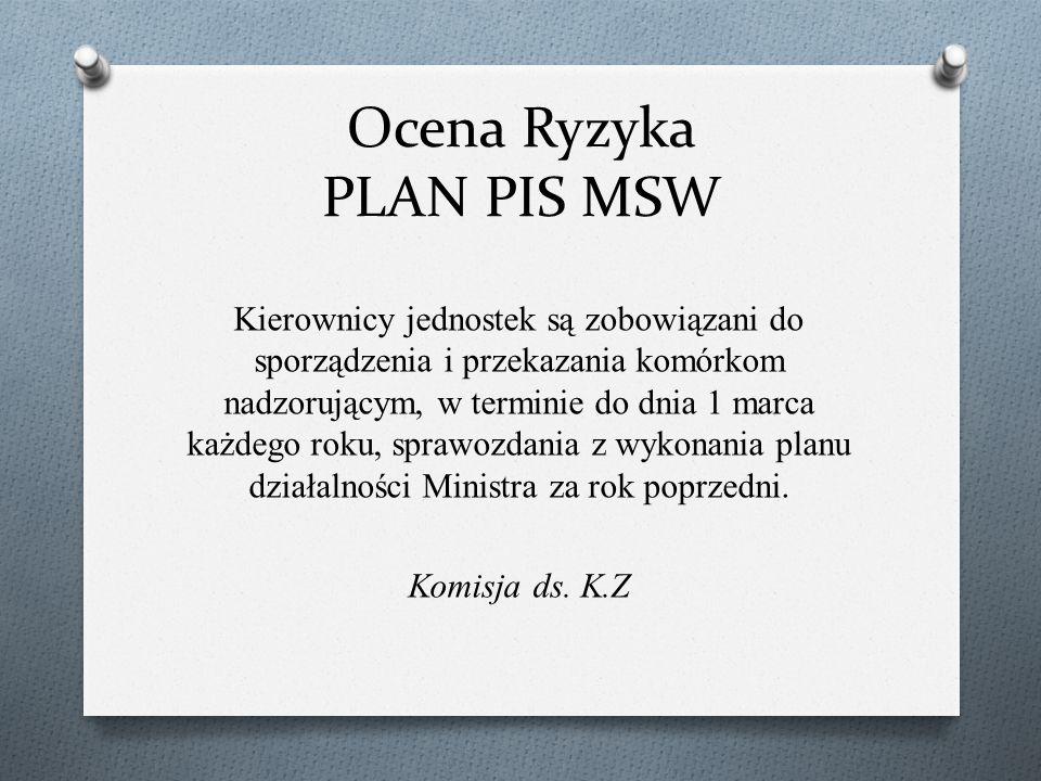 Ocena Ryzyka Plan - ocena Znając Plan PIS MSW można rozpocząć analizę ryzyka O Wcześniej sugerowano analizę wszystkich potencjalnych ryzyk O Praktycy realizujący postanowienia Zarządzenia 59 w MSW sugerują ograniczenie się do analizy ryzyk, które mogą mieć wpływ na realizację Planu PIS MSW Komisja ds.