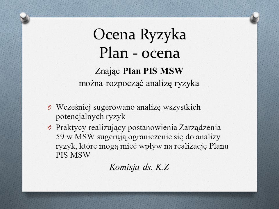 Ocena Ryzyka Plan - ocena Zarządzanie ryzykiem, w PIS MSW odbywa się zgodnie z zasadami i metodami przyjętymi w jednostce – dla uproszczenia przyjęto metody stosowane w Ministerstwie.