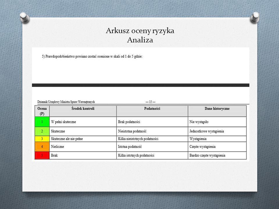 Arkusz oceny ryzyka Analiza –w liczbach Podstawiamy liczby dokonując analizy – zgodnie z wyżej wskazanymi tabelami