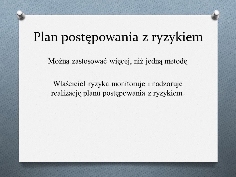 Plan postępowania z ryzykiem