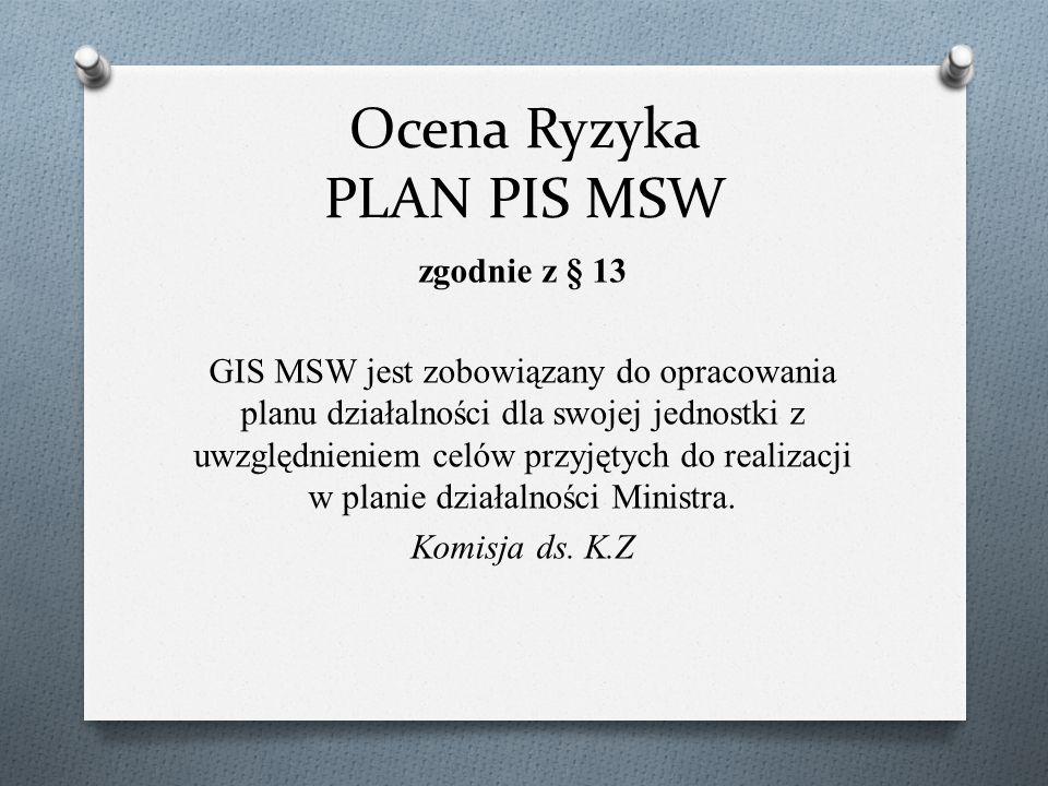 Ocena Ryzyka PLAN PIS MSW GIS MSW jest zobowiązany do przekazania planu działalności do komórki nadzorującej i Biura Ministra, w terminie do dnia 31 grudnia każdego roku.